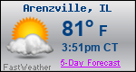 Weather Forecast for Arenzville, IL