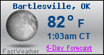 Weather Forecast for Bartlesville, OK