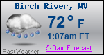 Weather Forecast for Birch River, WV