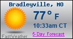 Weather Forecast for Bradleyville, MO