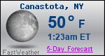 Weather Forecast for Canastota, NY