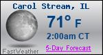 Weather Forecast for Carol Stream, IL