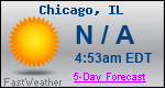 Weather Forecast for Chicago, IL
