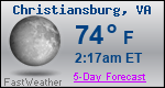 Weather Forecast for Christiansburg, VA