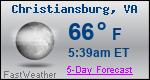Weather Forecast for Christiansburg, VA