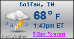 Weather Forecast for Colfax, IN