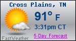Weather Forecast for Cross Plains, TN