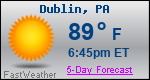 Weather Forecast for Dublin, PA