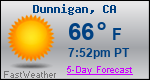Weather Forecast for Dunnigan, CA