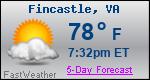 Weather Forecast for Fincastle, VA