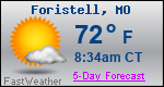 Weather Forecast for Foristell, MO