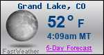 Weather Forecast for Grand Lake, CO