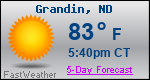 Weather Forecast for Grandin, ND