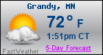 Weather Forecast for Grandy, MN