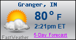 Weather Forecast for Granger, IN