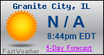 Weather Forecast for Granite City, IL