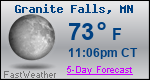 Weather Forecast for Granite Falls, MN