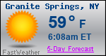 Weather Forecast for Granite Springs, NY