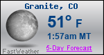 Weather Forecast for Granite, CO