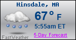 Weather Forecast for Hinsdale, MA
