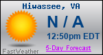 Weather Forecast for Hiwassee, VA