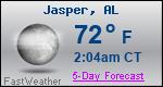 Weather Forecast for Jasper, AL