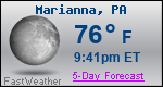 Weather Forecast for Marianna, PA