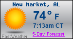 Weather Forecast for New Market, AL
