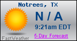Weather Forecast for Notrees, TX
