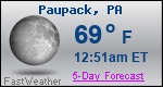 Weather Forecast for Paupack, PA