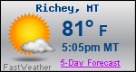Weather Forecast for Richey, MT