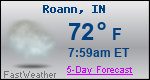 Weather Forecast for Roann, IN