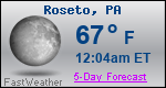 Weather Forecast for Roseto, PA