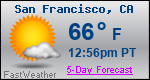 Weather Forecast for San Francisco, CA