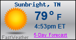 Weather Forecast for Sunbright, TN