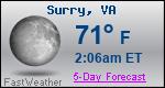 Weather Forecast for Surry, VA