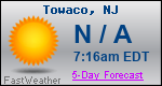 Weather Forecast for Towaco, NJ