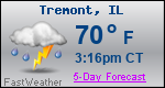Weather Forecast for Tremont, IL