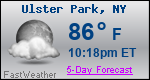 Weather Forecast for Ulster Park, NY
