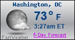 Weather Forecast for Washington, DC