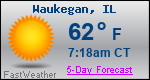 Weather Forecast for Waukegan, IL