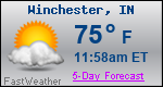 Weather Forecast for Winchester, IN