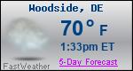 Weather Forecast for Woodside, DE